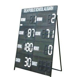 Ae Cricket Score Board